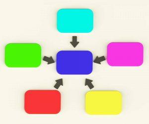 Communication & Problem Solving